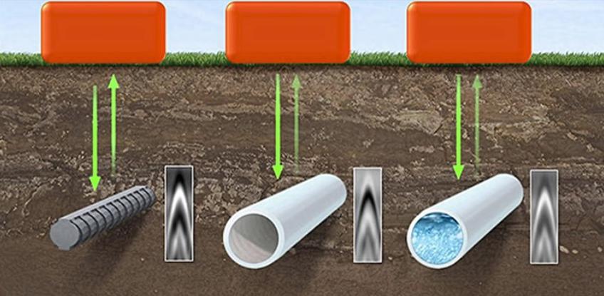 Kuidas tellida georadariuuringut?